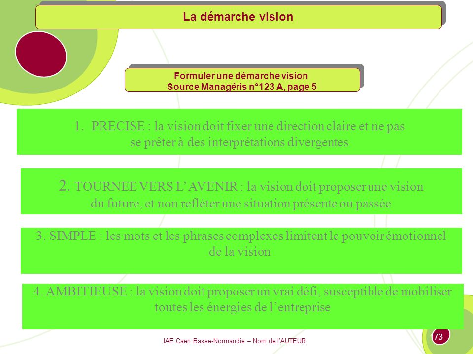 IAE Caen Basse-Normandie – Nom de lAUTEUR 172 aligner les processus de lentreprise (notamment les processus clients) en cohérence et au service de la vision faciliter les processus de décisions sur le terrain faire évoluer les critères de recrutement, dévaluation et de promotion pour être conforme au développement de lentreprise mesurer de façon régulière lensemble des résultats (adaptation de Managéris n°123A) La démarche vision
