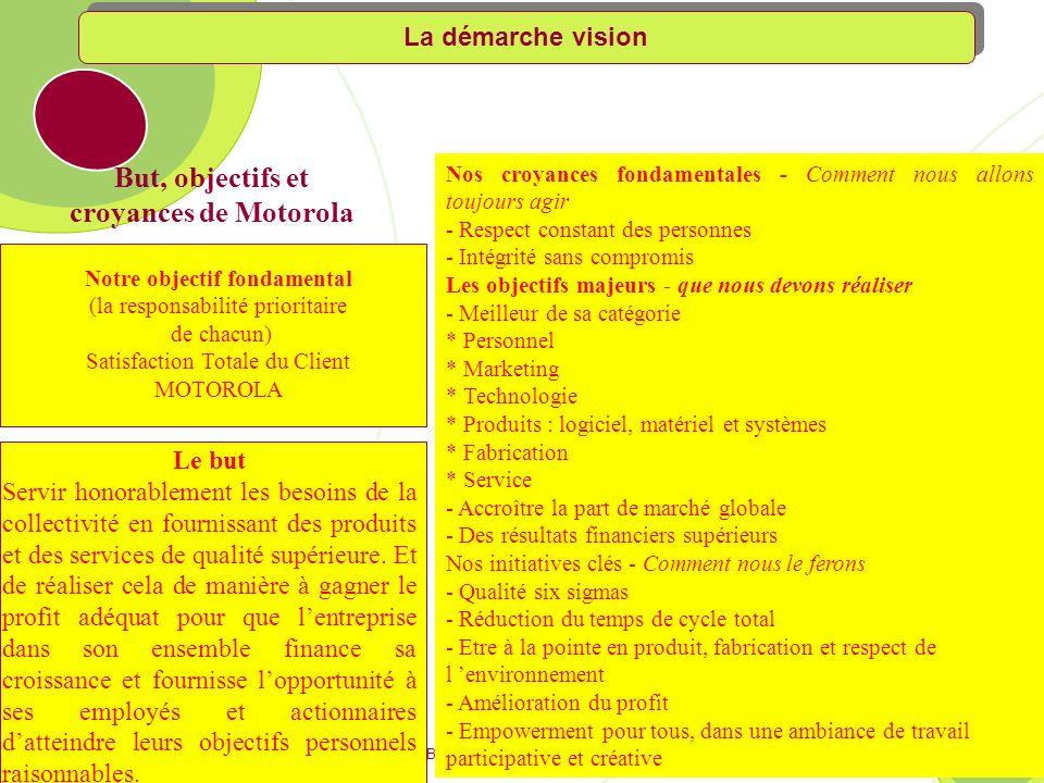 IAE Caen Basse-Normandie – Nom de lAUTEUR 175 Philosophie de la Matsushita Electric Principes essentiels pour lentreprise Reconnaître nos responsabilités en tant quindustriels, encourager le progrès, promouvoir le bien-être de la société en général et nous consacrer au développement de la culture mondiale.