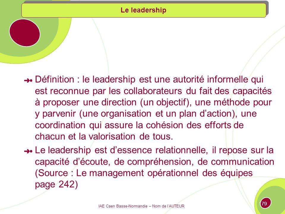 IAE Caen Basse-Normandie – Nom de lAUTEUR 178 Le management des organisations 4.1.