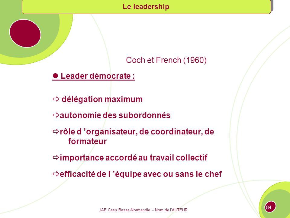 IAE Caen Basse-Normandie – Nom de lAUTEUR 183 Coch et French (1960) Leader autoritaire : Avantages : d autant mieux accepté que le niveaux de compétences est faible plus efficace lorsqu il y a des décisions rapides à prendre d autant mieux accepté qu il est lié à la compétence Le leadership