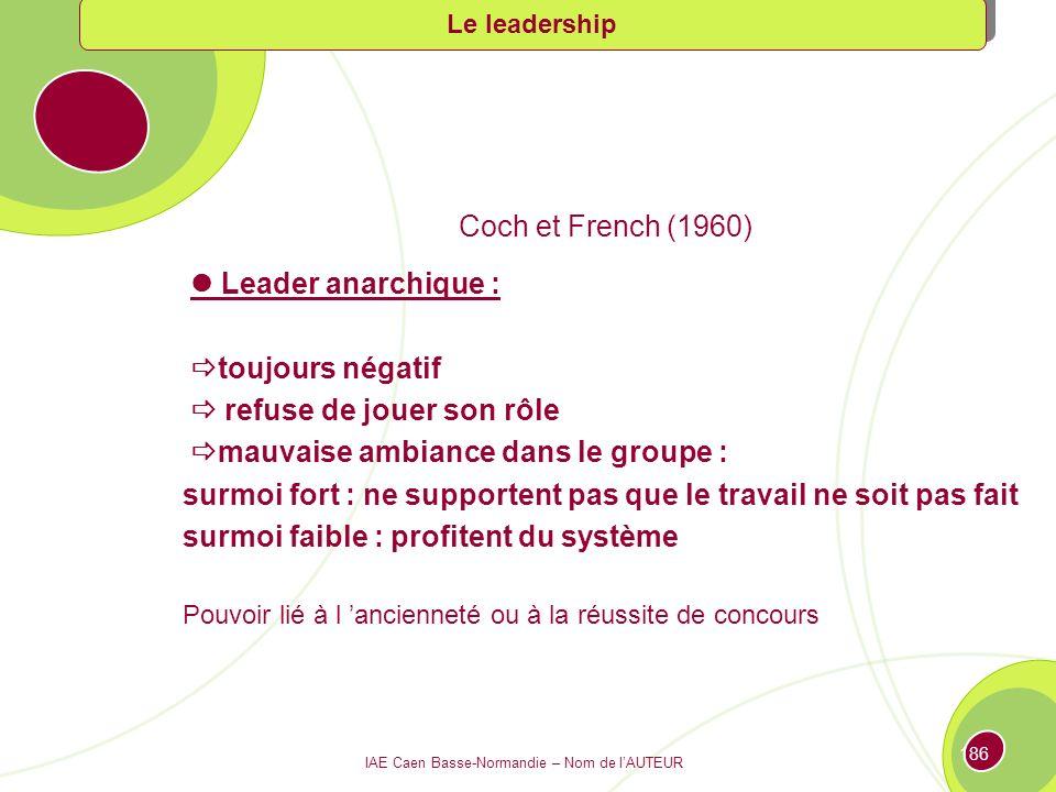 IAE Caen Basse-Normandie – Nom de lAUTEUR 185 Coch et French (1960) Leader démocrate : inconvénients majeurs : on suppose que les subordonnées sont compétents et formés régulièrement Pb : dans les PME Pb : beaucoup de réunions pour bien fonctionner Le leadership