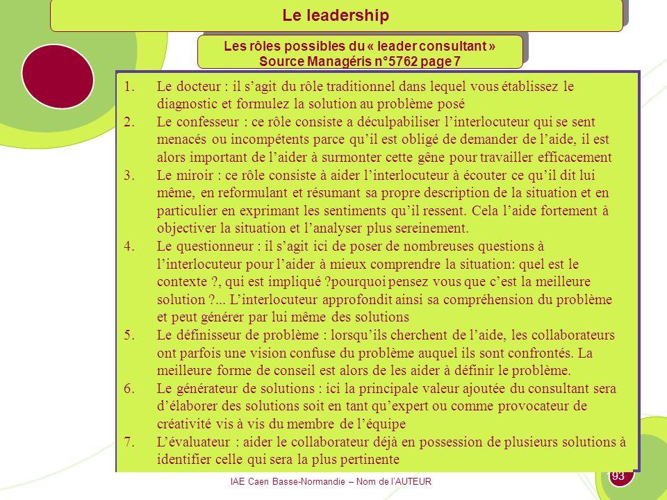 IAE Caen Basse-Normandie – Nom de lAUTEUR 192 Le leader comme consultant (source Managéris n°57-2 page 6 et 7) : « face à la plus grande distribution du savoir dans lentreprise, il faut savoir agir comme un consultant et pas seulement comme un décideur » Le leadership