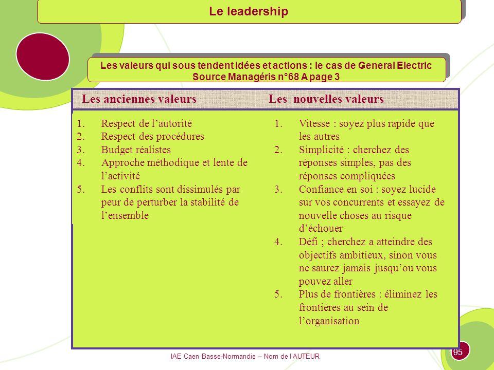 IAE Caen Basse-Normandie – Nom de lAUTEUR 194 L incarnation des valeurs est lun des axes essentielles dune attitude de leadership.
