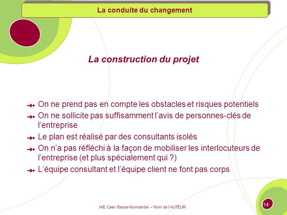 IAE Caen Basse-Normandie – Nom de lAUTEUR 213 La construction du projet Qui fait quoi .