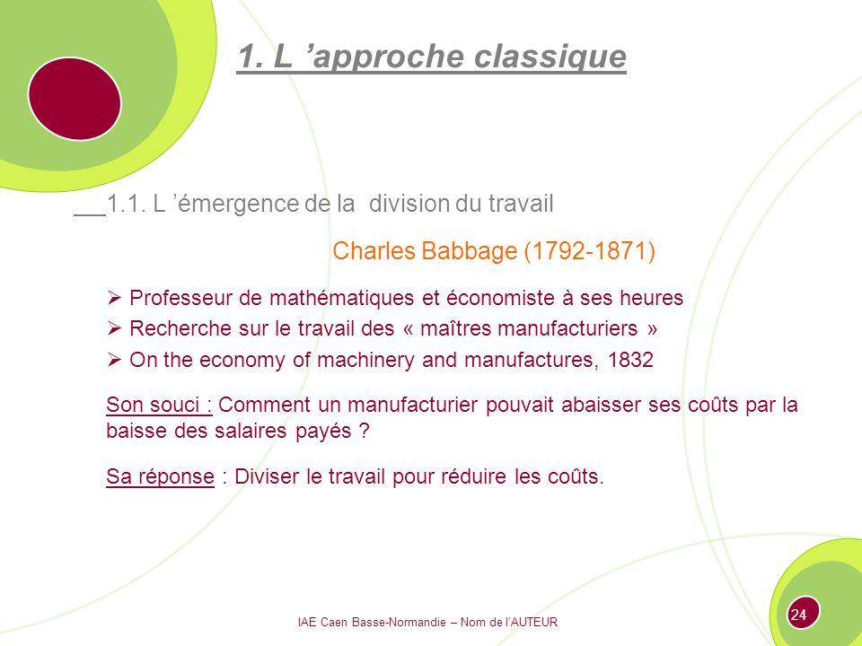 IAE Caen Basse-Normandie – Nom de lAUTEUR 23 1.L approche classique 1.1.
