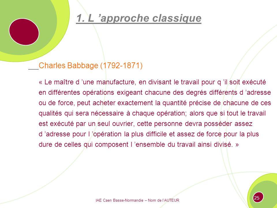 IAE Caen Basse-Normandie – Nom de lAUTEUR 24 1.L approche classique 1.1.