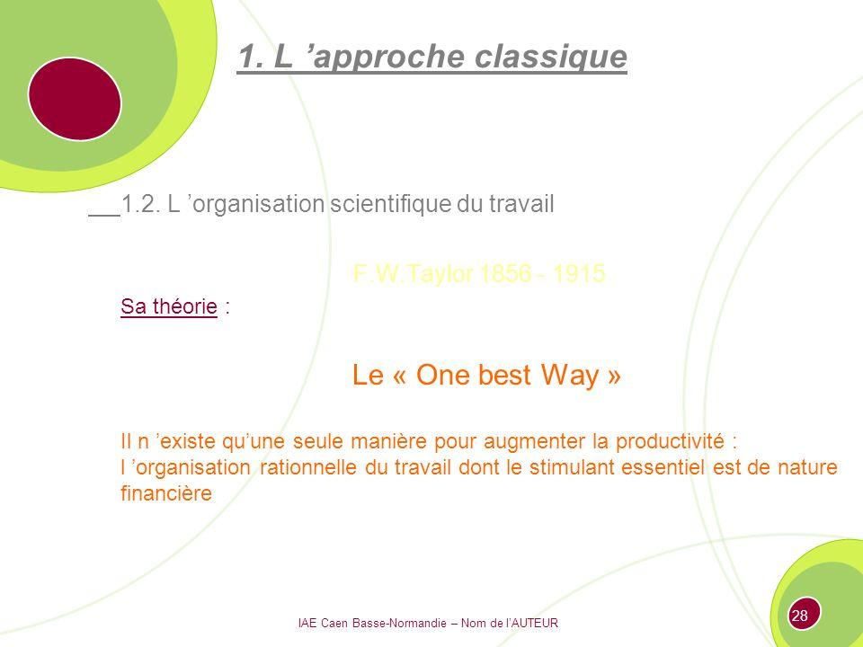 IAE Caen Basse-Normandie – Nom de lAUTEUR 27 1.L approche classique 1.2.