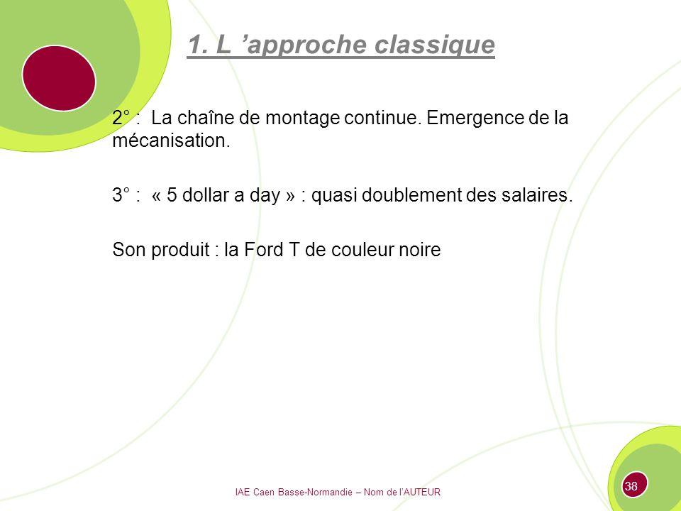 IAE Caen Basse-Normandie – Nom de lAUTEUR 37 1.L approche classique 1.3.