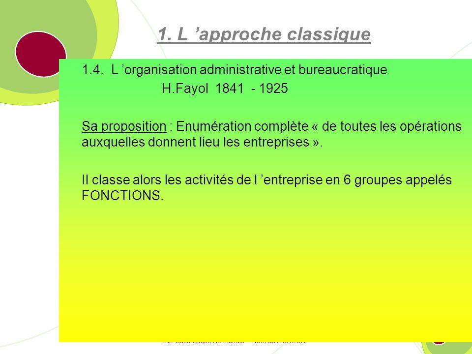 IAE Caen Basse-Normandie – Nom de lAUTEUR 40 1.L approche classique 1.4.