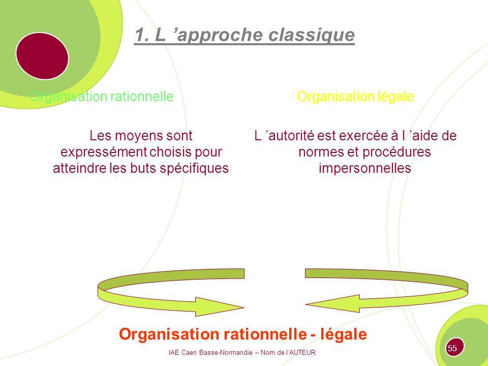 IAE Caen Basse-Normandie – Nom de lAUTEUR 54 1.L approche classique 8.