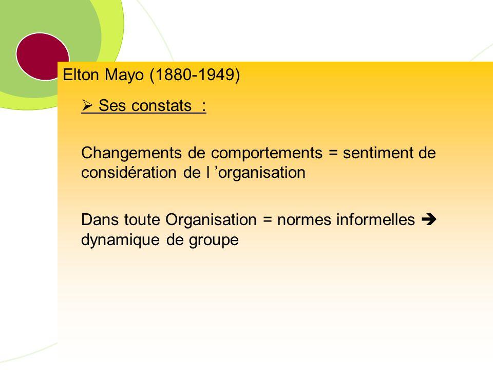 IAE Caen Basse-Normandie – Nom de lAUTEUR 62 1.