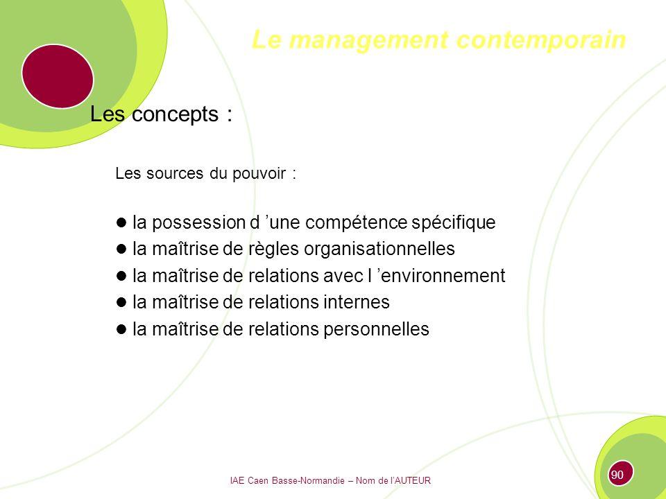 IAE Caen Basse-Normandie – Nom de lAUTEUR 89 Le management contemporain 1.