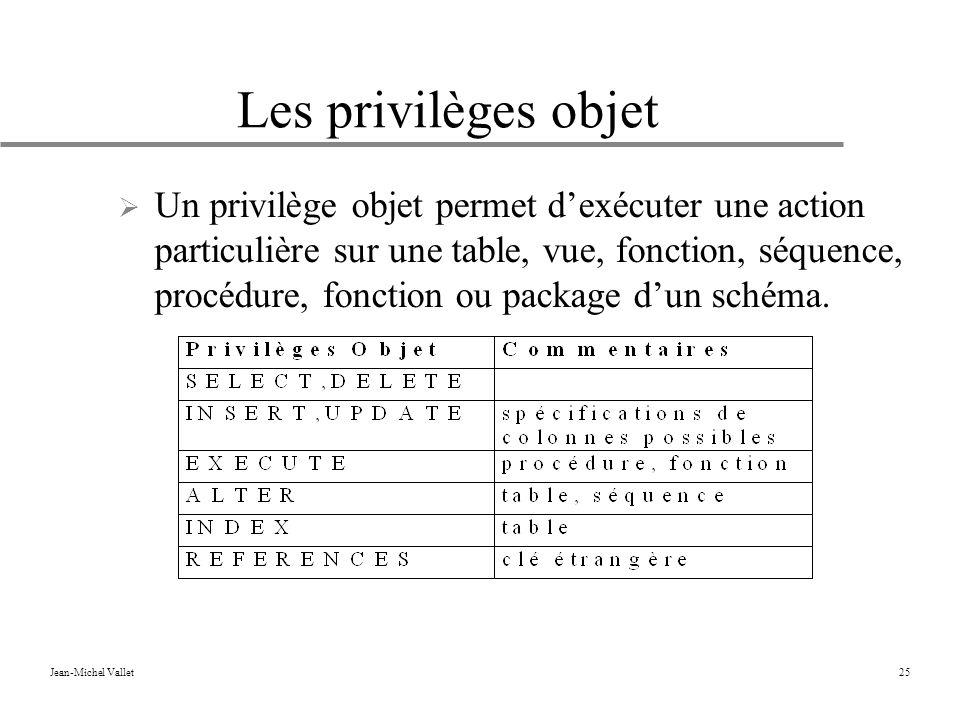 Jean-Michel Vallet25 Les privilèges objet Un privilège objet permet dexécuter une action particulière sur une table, vue, fonction, séquence, procédure, fonction ou package dun schéma.