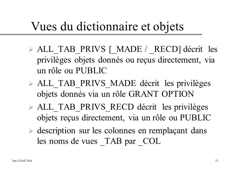 Jean-Michel Vallet30 Vues du dictionnaire et objets ALL_TAB_PRIVS [_MADE / _RECD] décrit les privilèges objets donnés ou reçus directement, via un rôle ou PUBLIC ALL_TAB_PRIVS_MADE décrit les privilèges objets donnés via un rôle GRANT OPTION ALL_TAB_PRIVS_RECD décrit les privilèges objets reçus directement, via un rôle ou PUBLIC description sur les colonnes en remplaçant dans les noms de vues _TAB par _COL