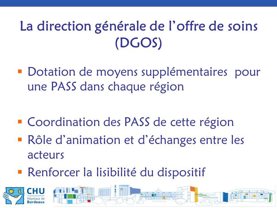 La direction générale de loffre de soins (DGOS) Dotation de moyens supplémentaires pour une PASS dans chaque région Coordination des PASS de cette rég