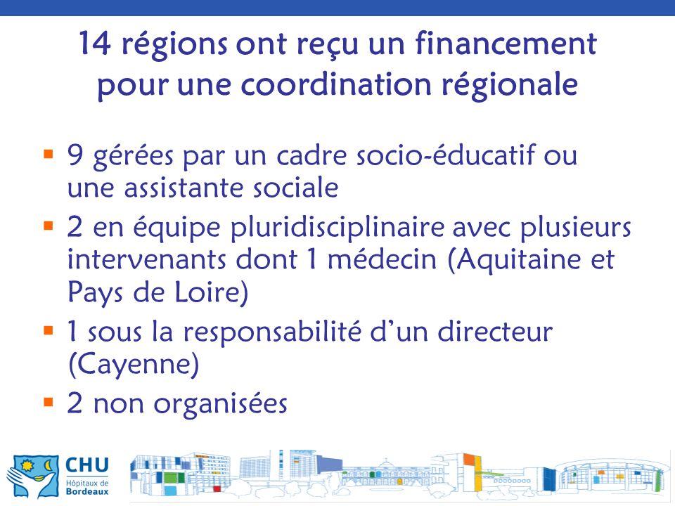 14 régions ont reçu un financement pour une coordination régionale 9 gérées par un cadre socio-éducatif ou une assistante sociale 2 en équipe pluridis