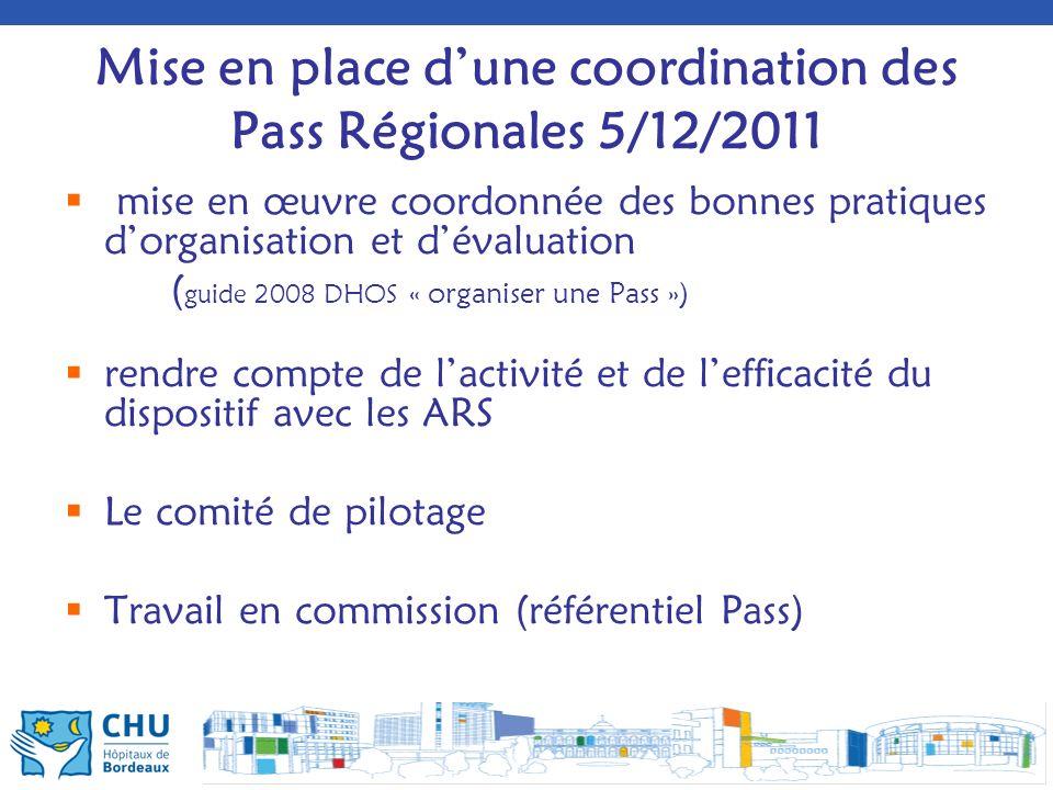 Mise en place dune coordination des Pass Régionales 5/12/2011 mise en œuvre coordonnée des bonnes pratiques dorganisation et dévaluation ( guide 2008