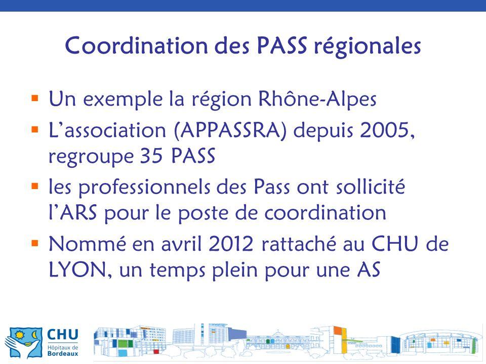 Coordination des PASS régionales Un exemple la région Rhône-Alpes Lassociation (APPASSRA) depuis 2005, regroupe 35 PASS les professionnels des Pass on