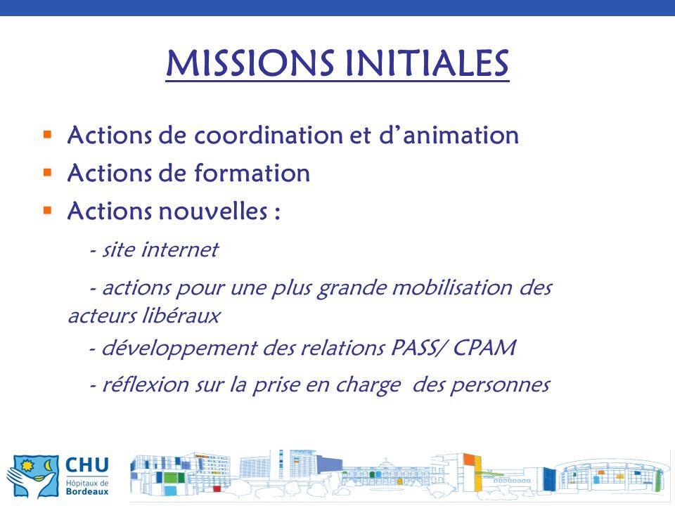 MISSIONS INITIALES Actions de coordination et danimation Actions de formation Actions nouvelles : - site internet - actions pour une plus grande mobil