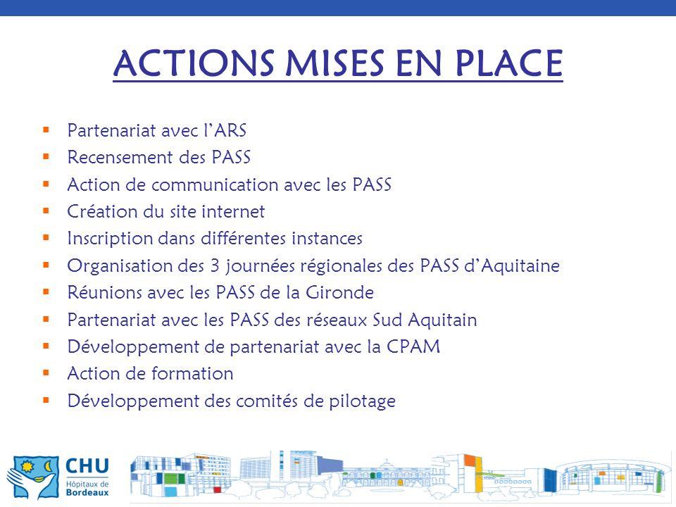 ACTIONS MISES EN PLACE Partenariat avec lARS Recensement des PASS Action de communication avec les PASS Création du site internet Inscription dans dif