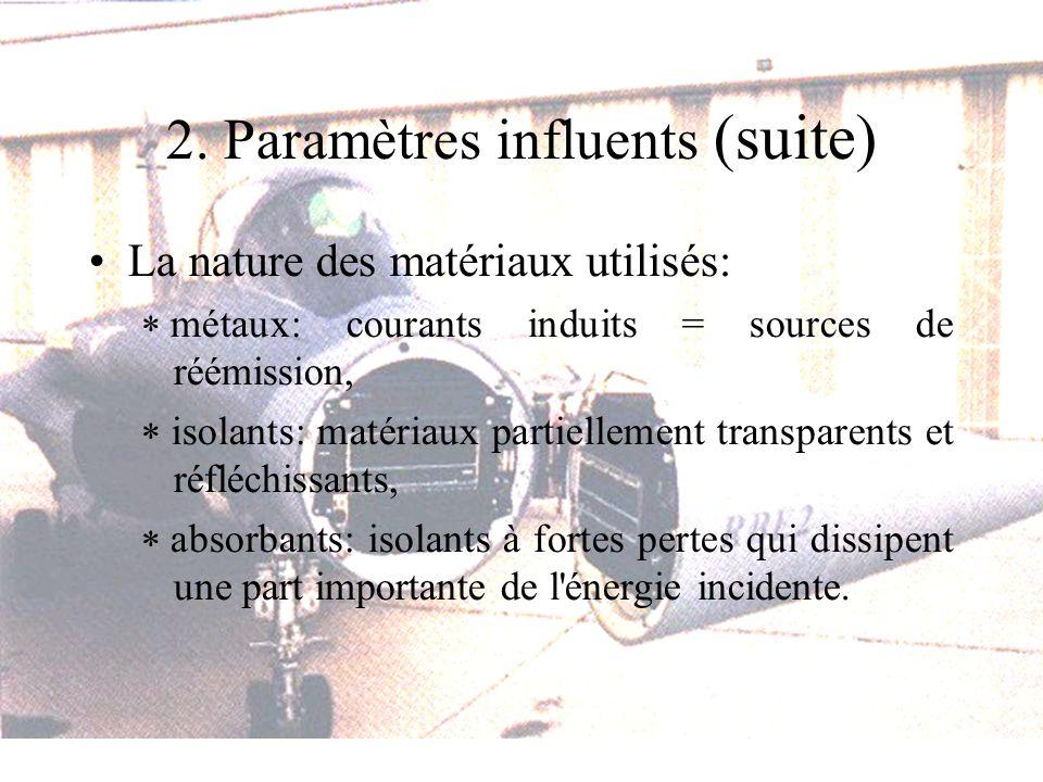 2. Paramètres influents (suite) La nature des matériaux utilisés: métaux: courants induits = sources de réémission, isolants: matériaux partiellement