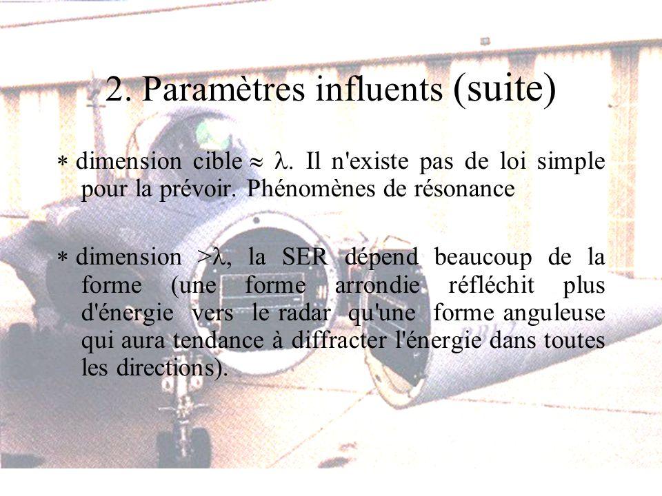 2. Paramètres influents (suite) dimension cible. Il n'existe pas de loi simple pour la prévoir. Phénomènes de résonance dimension >, la SER dépend bea