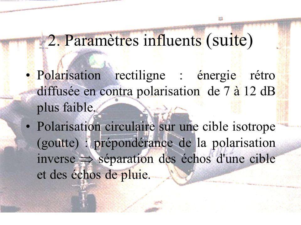 2. Paramètres influents (suite) Polarisation rectiligne : énergie rétro diffusée en contra polarisation de 7 à 12 dB plus faible. Polarisation circula