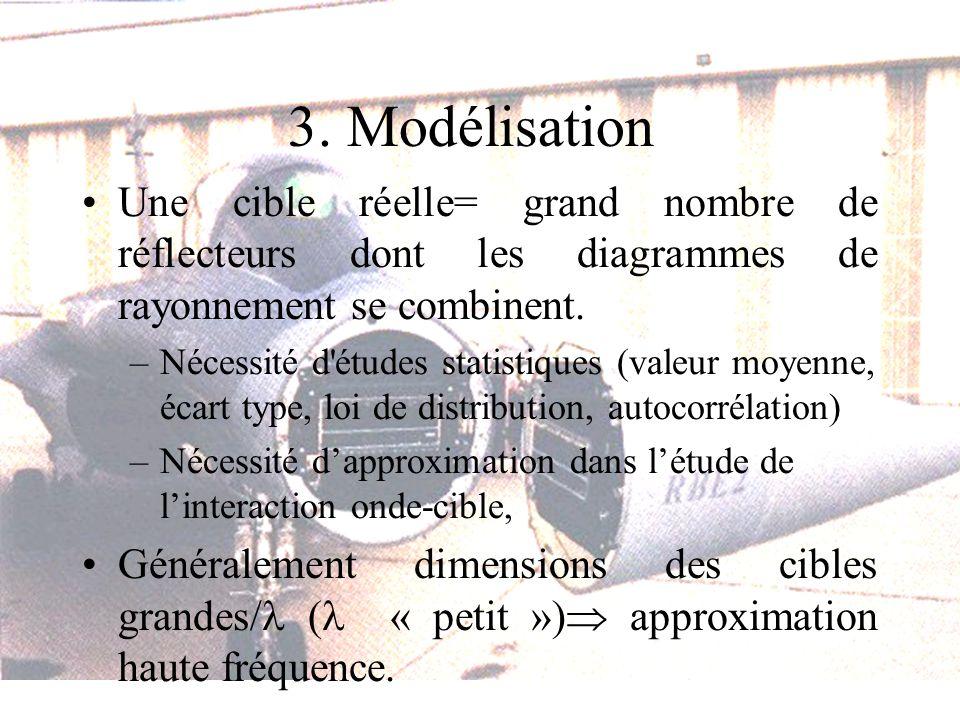 3. Modélisation Une cible réelle= grand nombre de réflecteurs dont les diagrammes de rayonnement se combinent. –Nécessité d'études statistiques (valeu