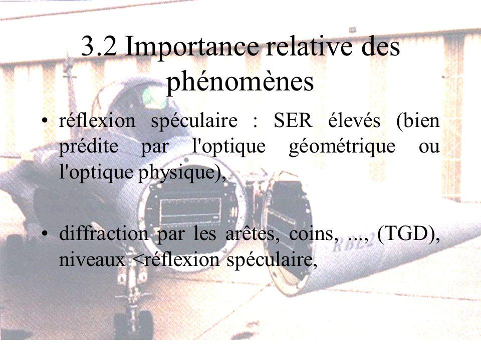 3.2 Importance relative des phénomènes réflexion spéculaire : SER élevés (bien prédite par l optique géométrique ou l optique physique), diffraction par les arêtes, coins,..., (TGD), niveaux <réflexion spéculaire,