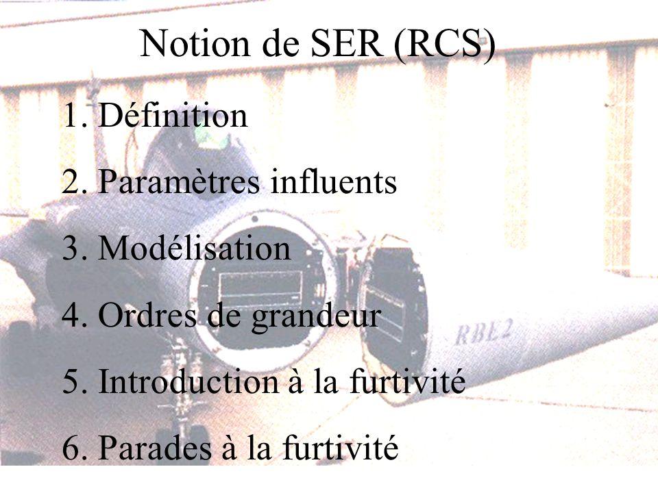 Notion de SER (RCS) 1. Définition 2. Paramètres influents 3. Modélisation 4. Ordres de grandeur 5. Introduction à la furtivité 6. Parades à la furtivi