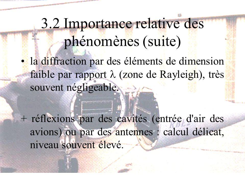 3.2 Importance relative des phénomènes (suite) la diffraction par des éléments de dimension faible par rapport (zone de Rayleigh), très souvent néglig