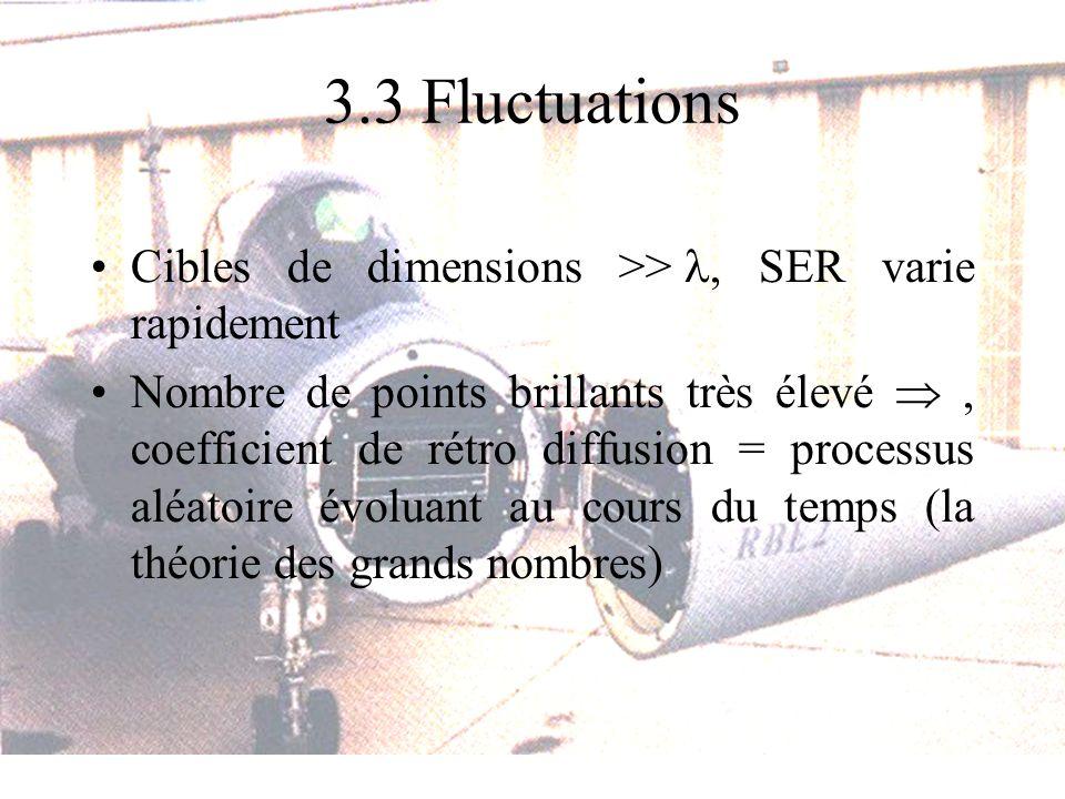3.3 Fluctuations Cibles de dimensions >> SER varie rapidement Nombre de points brillants très élevé, coefficient de rétro diffusion = processus aléatoire évoluant au cours du temps (la théorie des grands nombres)