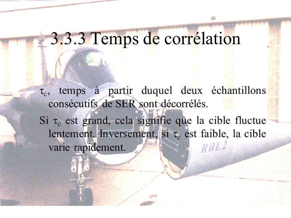 3.3.3 Temps de corrélation c, temps à partir duquel deux échantillons consécutifs de SER sont décorrélés. Si c est grand, cela signifie que la cible f