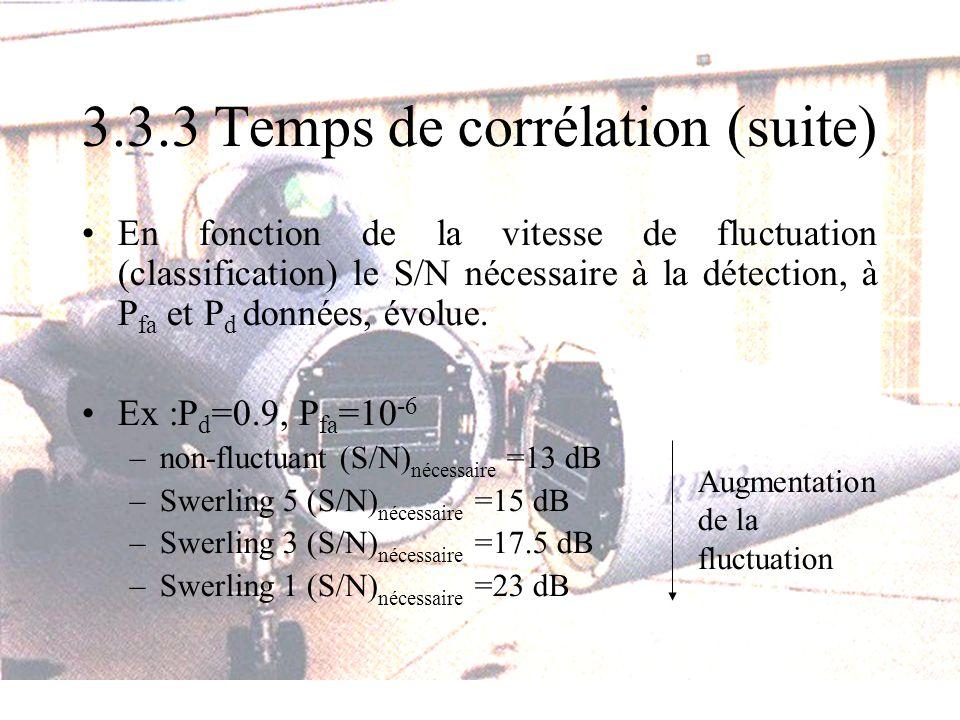 3.3.3 Temps de corrélation (suite) En fonction de la vitesse de fluctuation (classification) le S/N nécessaire à la détection, à P fa et P d données, évolue.