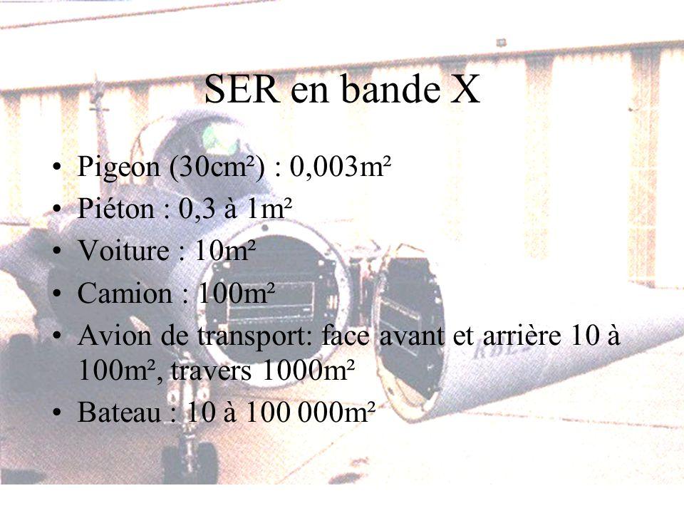 SER en bande X Pigeon (30cm²) : 0,003m² Piéton : 0,3 à 1m² Voiture : 10m² Camion : 100m² Avion de transport: face avant et arrière 10 à 100m², travers