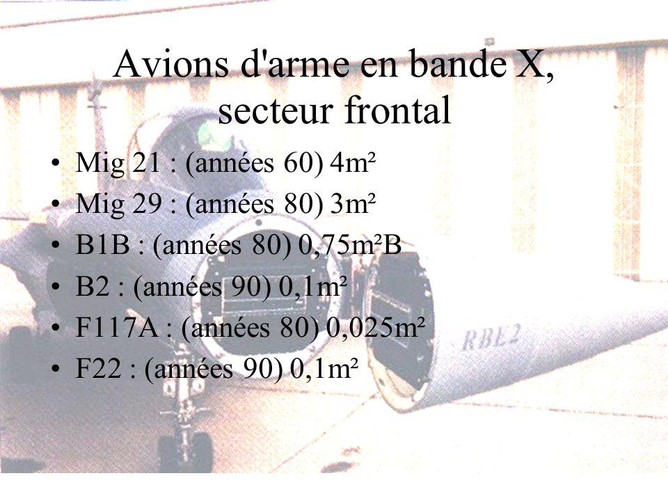 Avions d'arme en bande X, secteur frontal Mig 21 : (années 60) 4m² Mig 29 : (années 80) 3m² B1B : (années 80) 0,75m²B B2 : (années 90) 0,1m² F117A : (