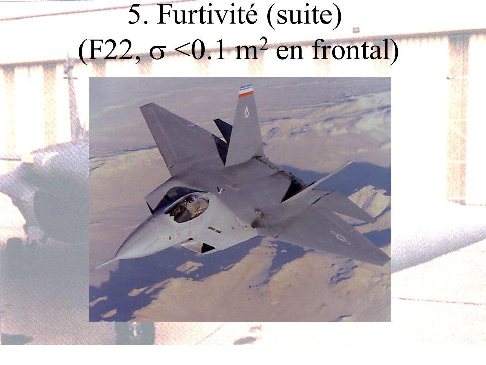 5. Furtivité (suite) (F22, <0.1 m 2 en frontal)