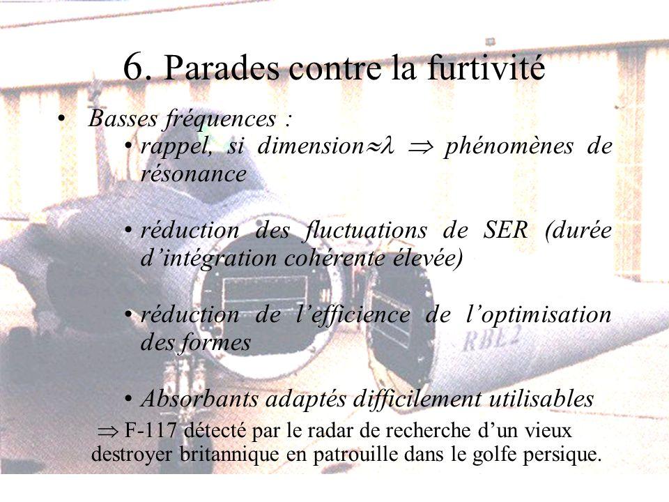 6. Parades contre la furtivité Basses fréquences : rappel, si dimension phénomènes de résonance réduction des fluctuations de SER (durée dintégration