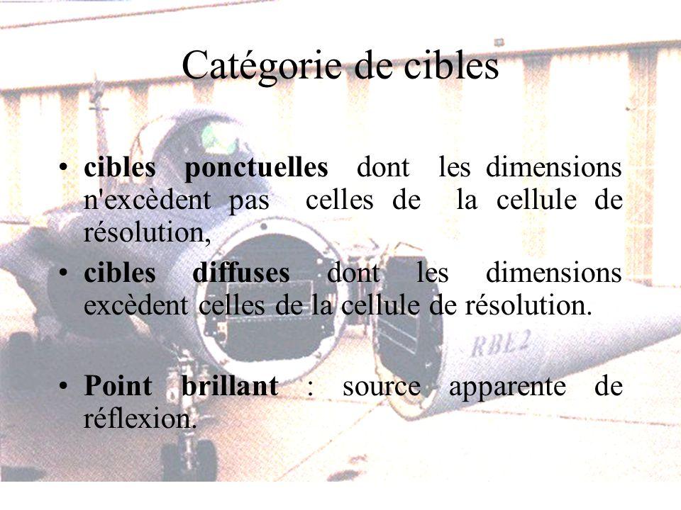 Catégorie de cibles cibles ponctuelles dont les dimensions n'excèdent pas celles de la cellule de résolution, cibles diffuses dont les dimensions excè