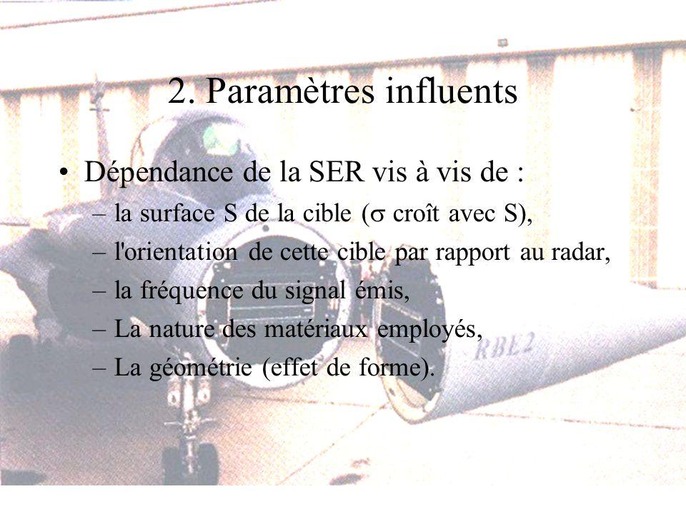 2. Paramètres influents Dépendance de la SER vis à vis de : –la surface S de la cible ( croît avec S), –l'orientation de cette cible par rapport au ra