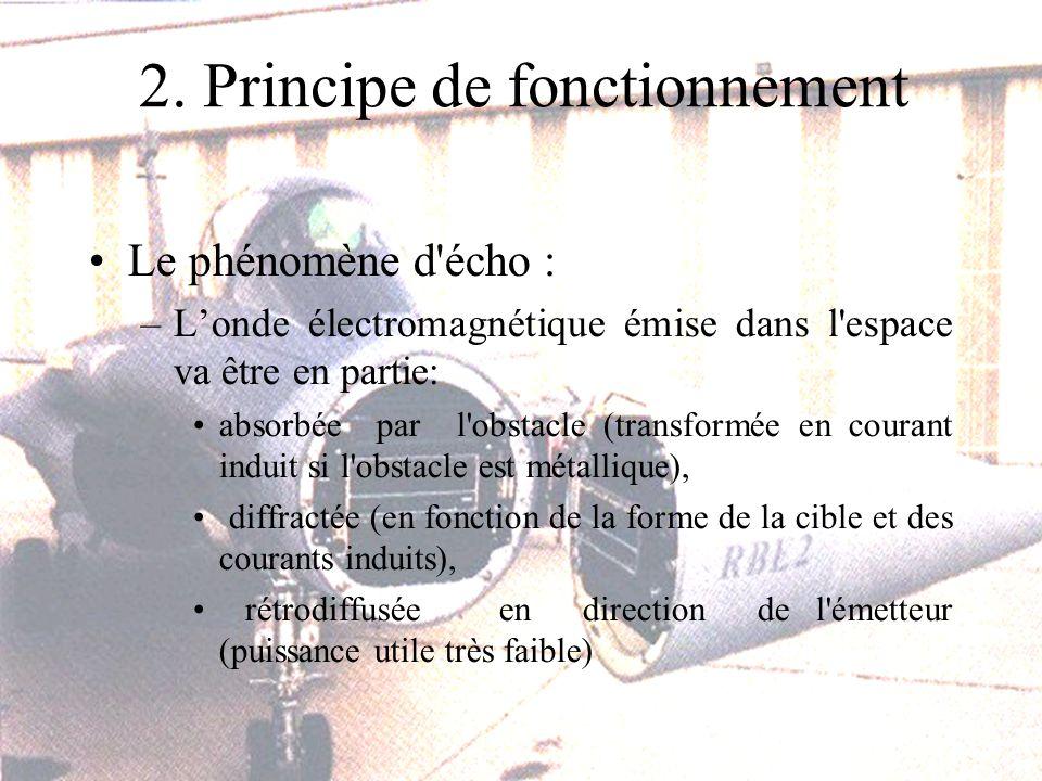2. Principe de fonctionnement Le phénomène d'écho : –Londe électromagnétique émise dans l'espace va être en partie: absorbée par l'obstacle (transform
