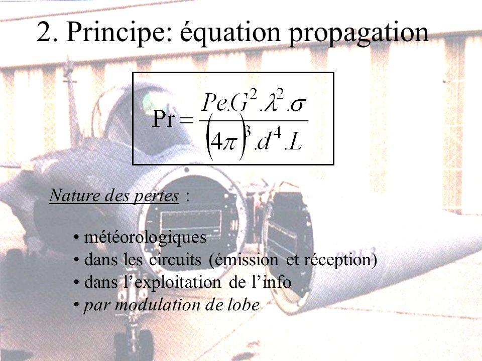 2. Principe: équation propagation Nature des pertes : météorologiques dans les circuits (émission et réception) dans lexploitation de linfo par modula