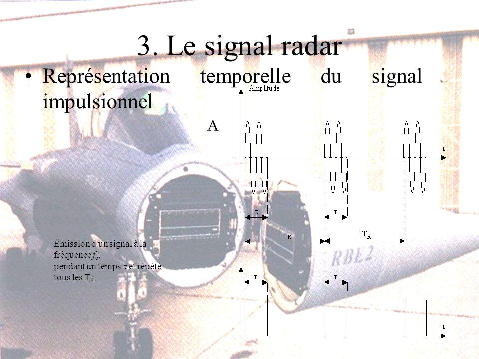3. Le signal radar Représentation temporelle du signal impulsionnel Émission d'un signal à la fréquence f o, pendant un temps et répété tous les T R A