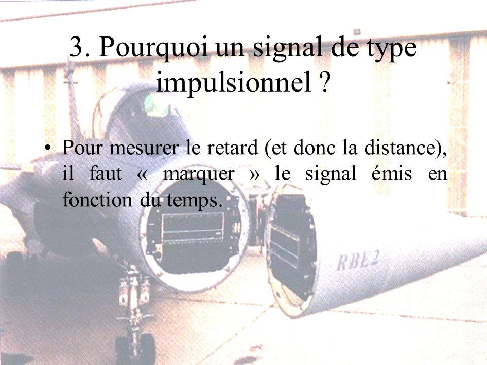 3.Pourquoi un signal de type impulsionnel .
