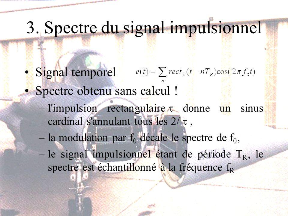 3. Spectre du signal impulsionnel Signal temporel Spectre obtenu sans calcul .