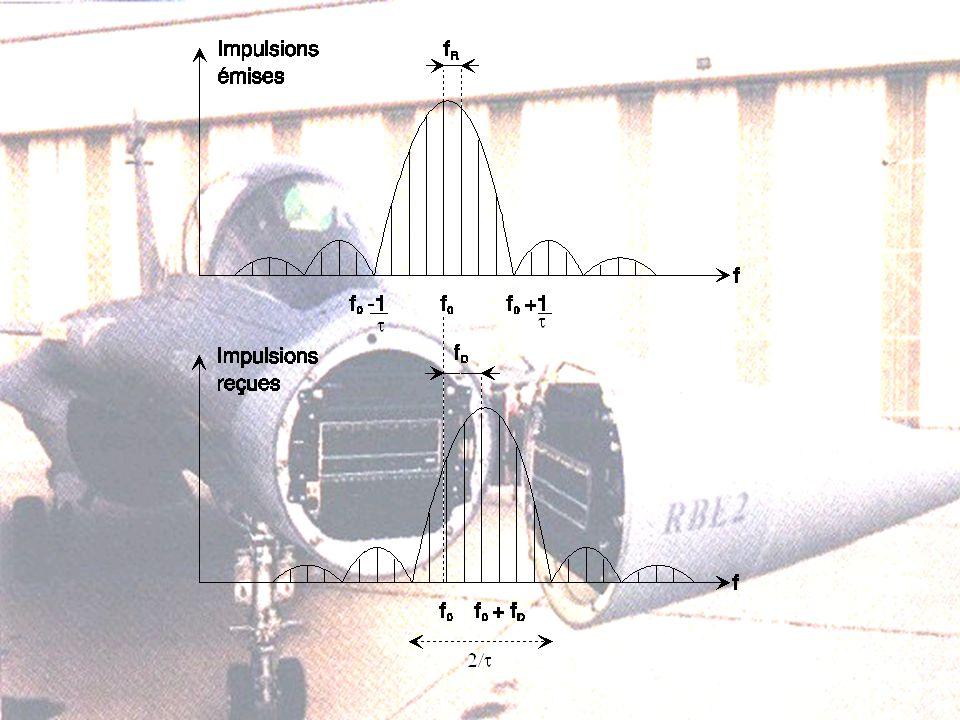 fréquence d émission f 0, longueur d onde associée : durée de l impulsion: période de récurrence T R, fréquence de récurrence associée amplitude du signal émis: A facteur de forme : 3.