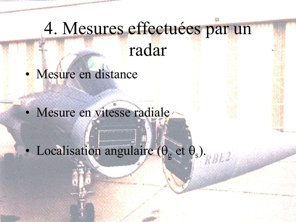 4. Mesures effectuées par un radar Mesure en distance Mesure en vitesse radiale Localisation angulaire ( g et s ).