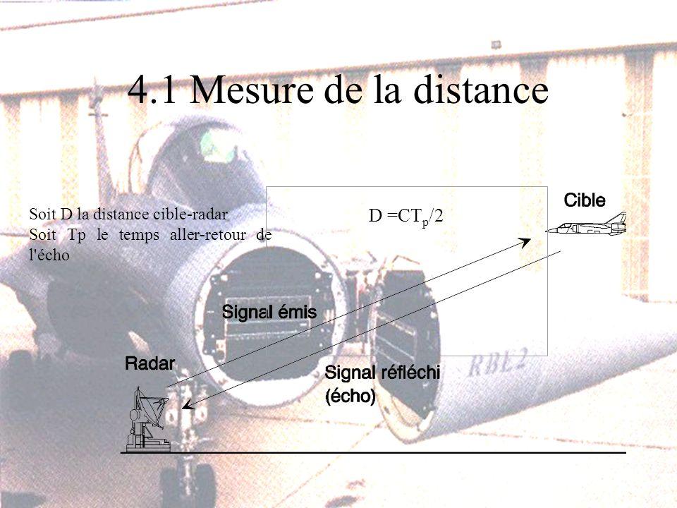 4.1 Mesure de la distance Soit D la distance cible-radar Soit Tp le temps aller-retour de l écho D =CT p /2
