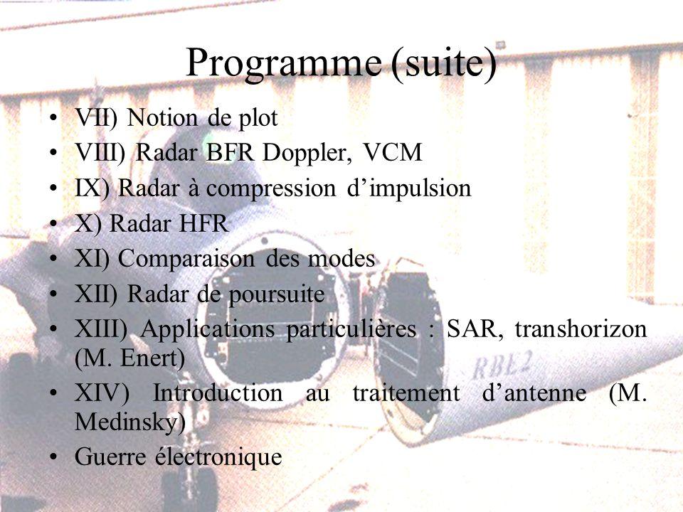 Programme (suite) VII) Notion de plot VIII) Radar BFR Doppler, VCM IX) Radar à compression dimpulsion X) Radar HFR XI) Comparaison des modes XII) Radar de poursuite XIII) Applications particulières : SAR, transhorizon (M.
