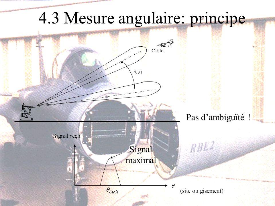 4.3 Mesure angulaire: principe Cible Signal reçu (site ou gisement) Signal maximal Pas dambiguïté !
